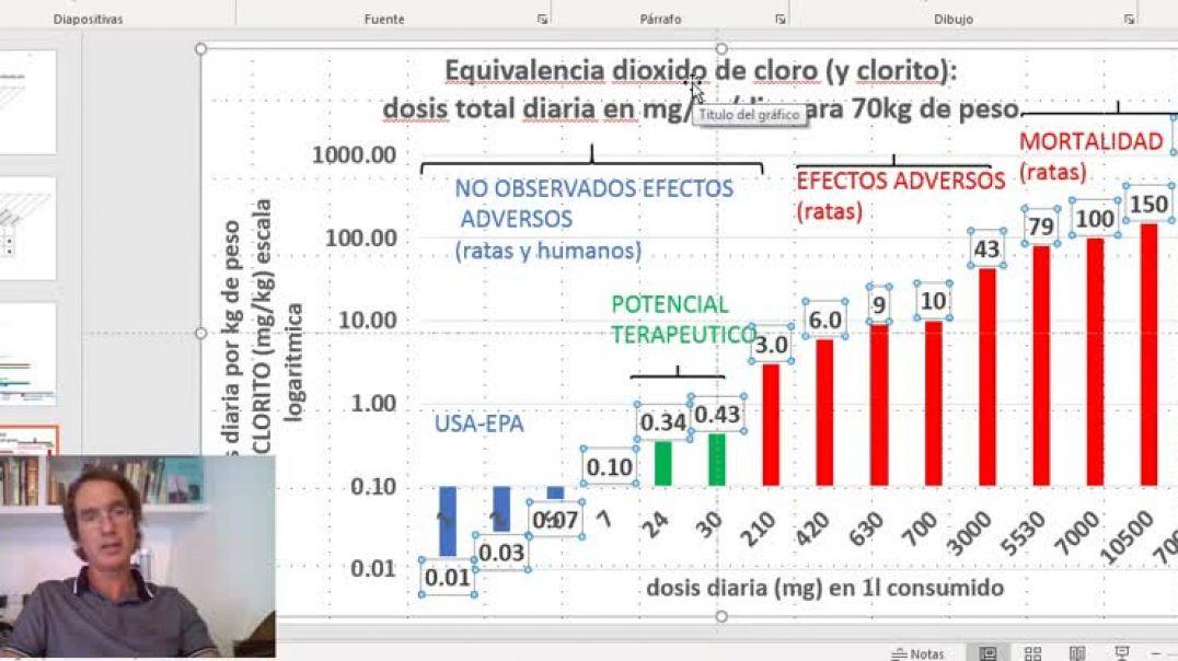 CDS o dióxido de cloro CONDICIONES DE TOXICIDAD