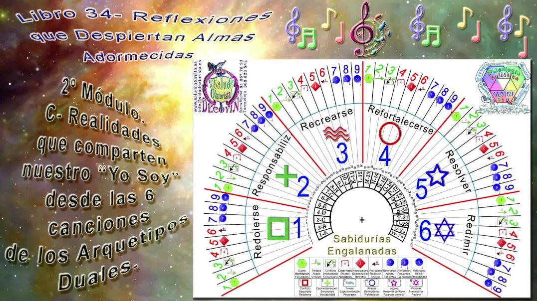 34C- Realidades que Comparten Nuestro Yo Soy desde las 6 Canciones de los Arquetipos Duales