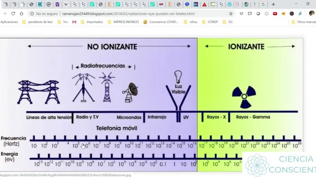 LAS RADIACIONES ELECTROMAGNÉTICAS SON PELIGROSAS PARA LA SALUD · CIENCIA Y  5G· DRA