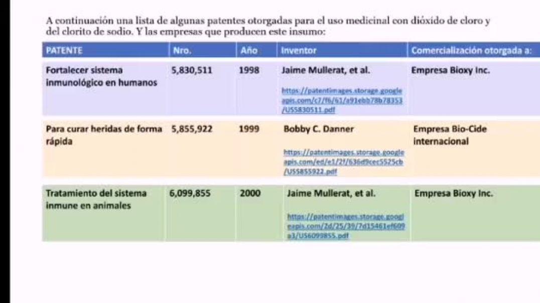 Dioxido de cloro - Bibliografía Científica - Pamela Velarde Loayza - Universidad Nacional de San Agu