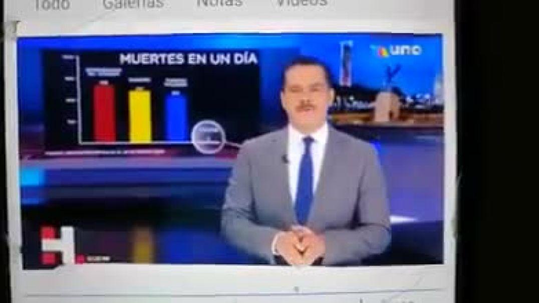 VIDEO DE @TVAZTECA DE LA PLANDEMIA,#radioresistencia,#covidbioterrorismo,#bioterrorismo,#yosoylaresi