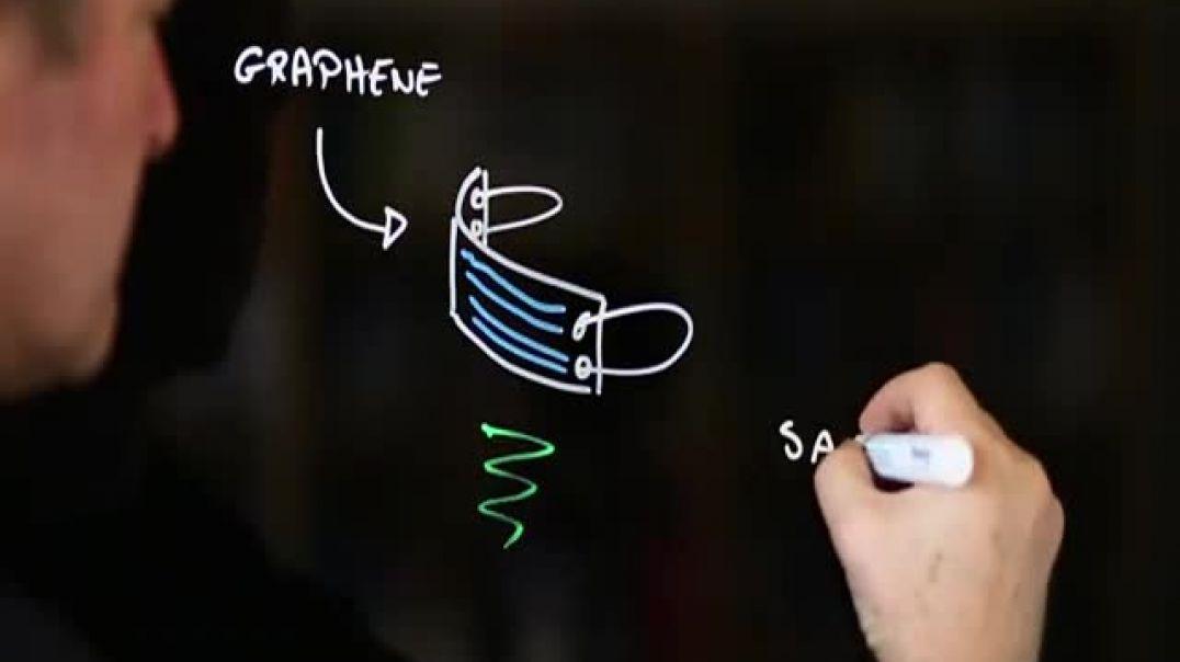 How Safe is Graphene[1]
